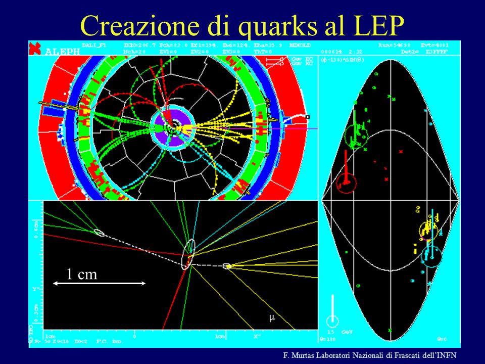 Creazione di quarks al LEP