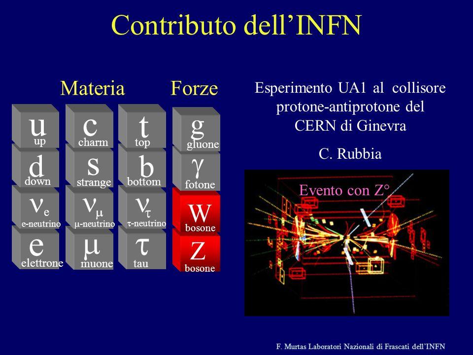 Esperimento UA1 al collisore protone-antiprotone del CERN di Ginevra