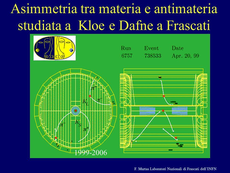 Asimmetria tra materia e antimateria studiata a Kloe e Dafne a Frascati