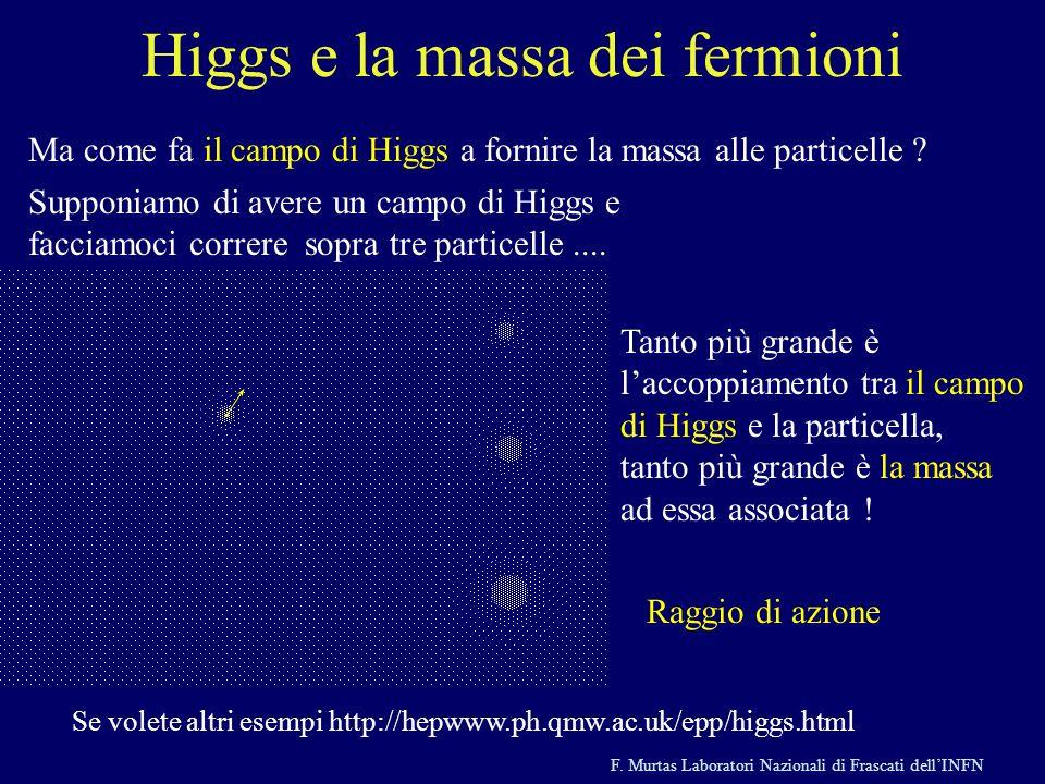Higgs e la massa dei fermioni