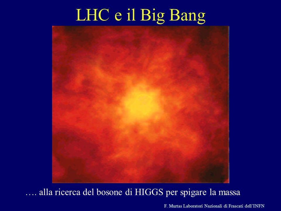 …. alla ricerca del bosone di HIGGS per spigare la massa