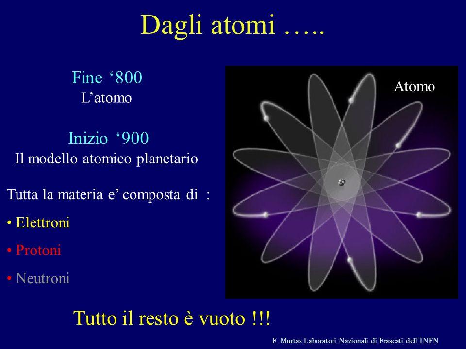 Inizio '900 Il modello atomico planetario