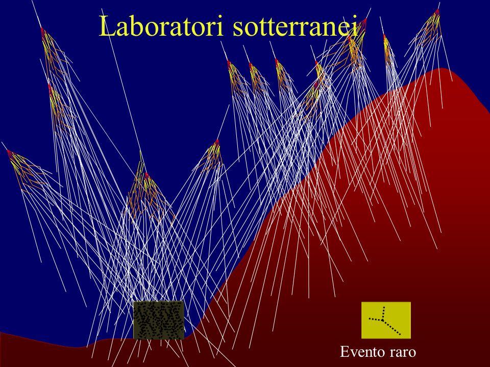 Laboratori sotterranei