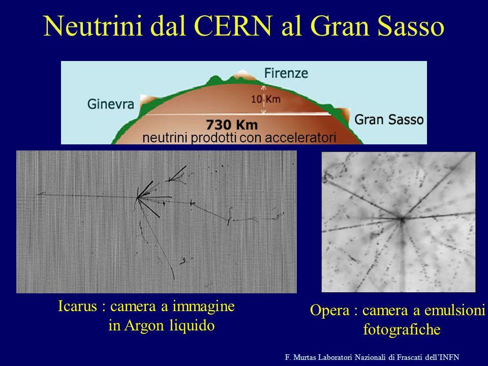 Neutrini dal CERN al Gran Sasso