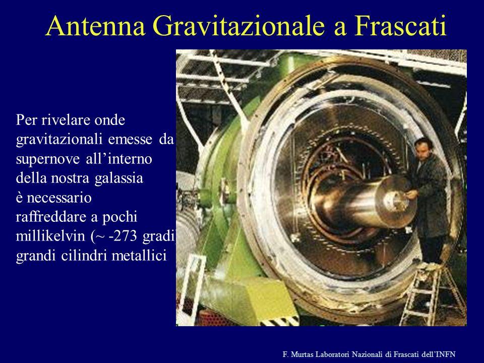 Antenna Gravitazionale a Frascati