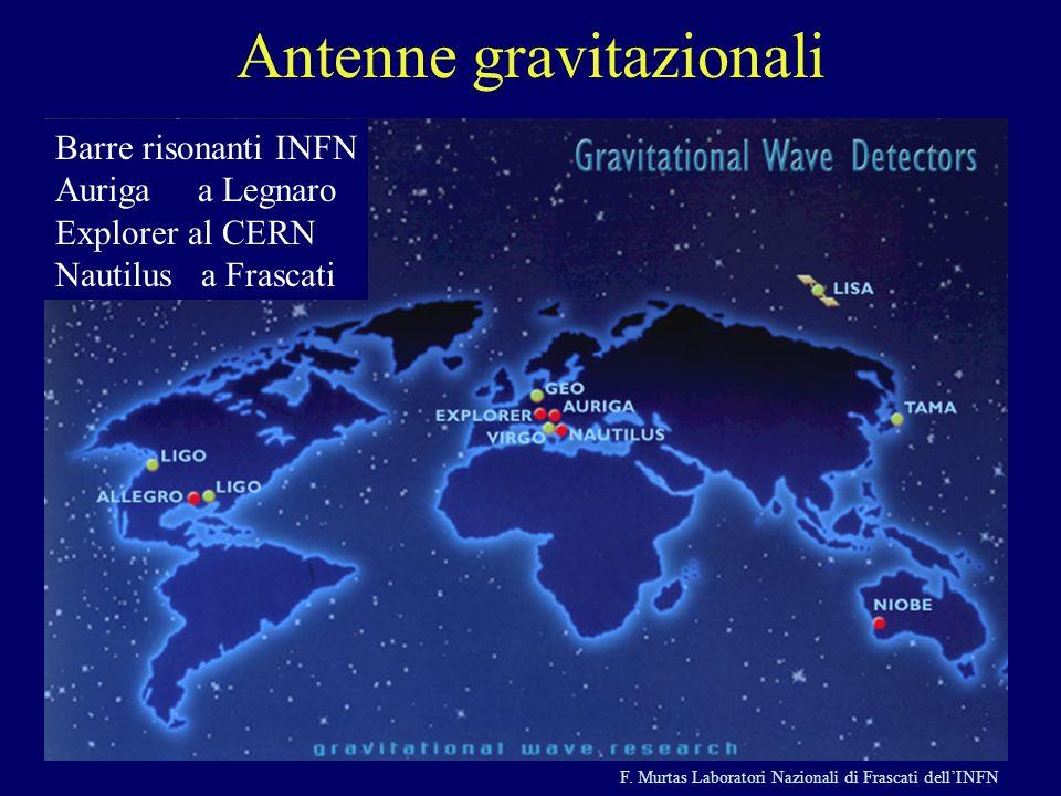 Antenne gravitazionali