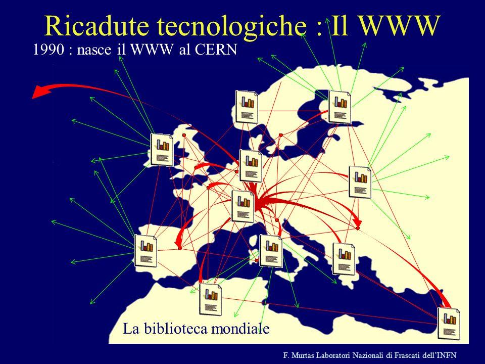 Ricadute tecnologiche : Il WWW