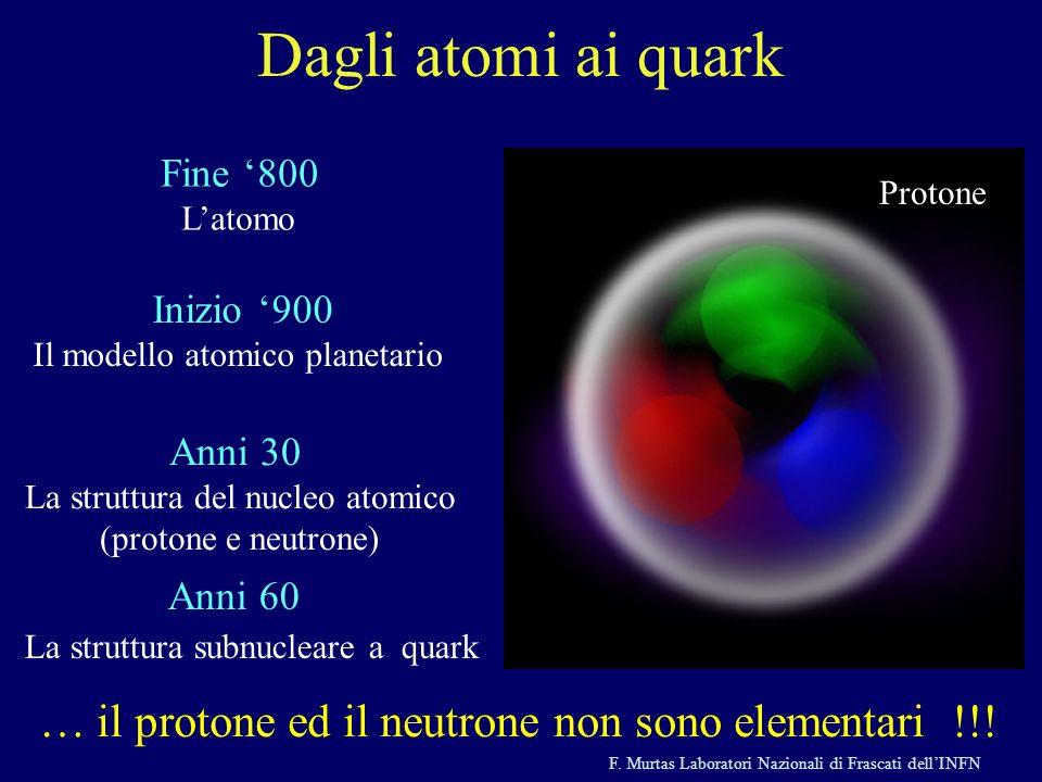 Dagli atomi ai quark Fine '800 L'atomo. Protone. Atomo. Inizio '900 Il modello atomico planetario.