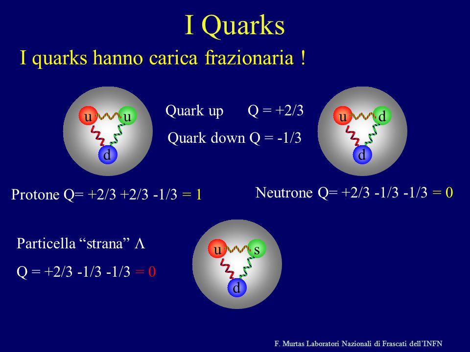 I quarks hanno carica frazionaria !