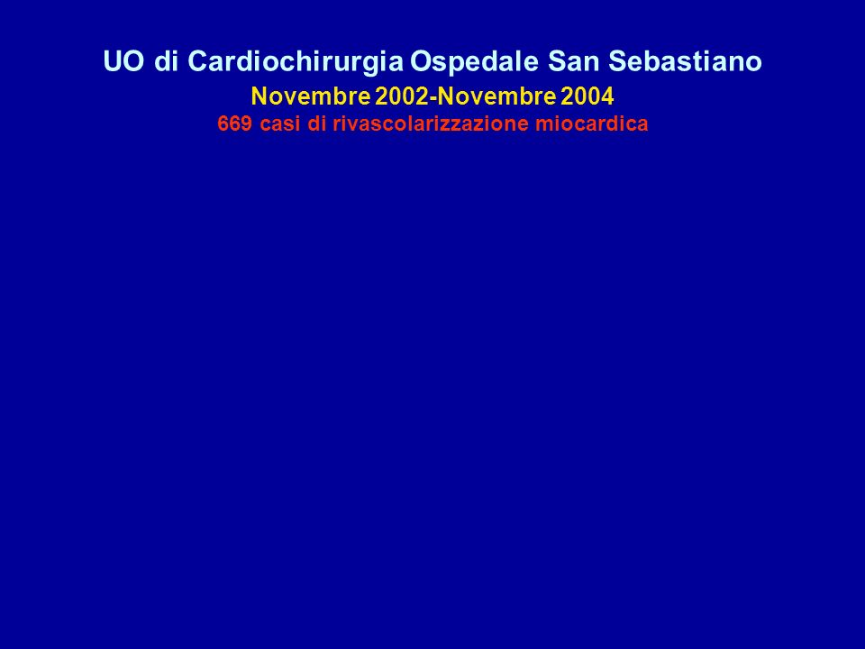 UO di Cardiochirurgia Ospedale San Sebastiano Novembre 2002-Novembre 2004 669 casi di rivascolarizzazione miocardica