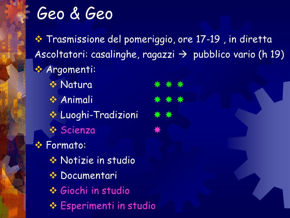 Geo & Geo Trasmissione del pomeriggio, ore 17-19 , in diretta Ascoltatori: casalinghe, ragazzi  pubblico vario (h 19)