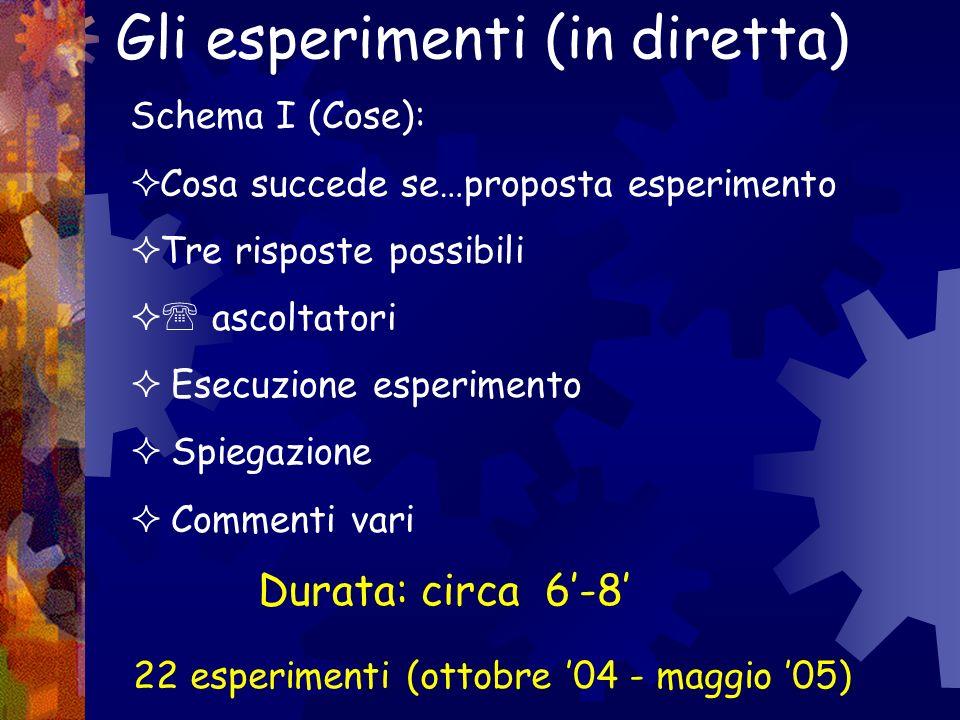Gli esperimenti (in diretta)