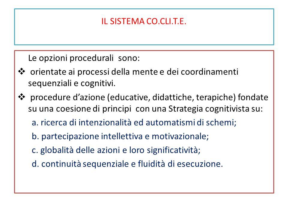 IL SISTEMA CO.CLI.T.E. Le opzioni procedurali sono: orientate ai processi della mente e dei coordinamenti sequenziali e cognitivi.