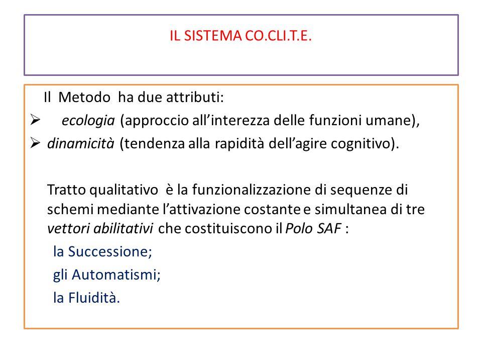 IL SISTEMA CO.CLI.T.E. Il Metodo ha due attributi: ecologia (approccio all'interezza delle funzioni umane),