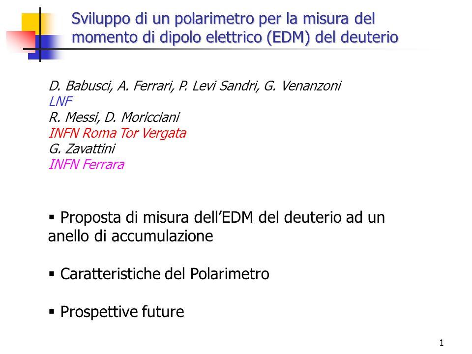 Proposta di misura dell'EDM del deuterio ad un anello di accumulazione
