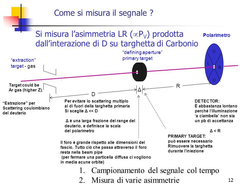 Come si misura il segnale