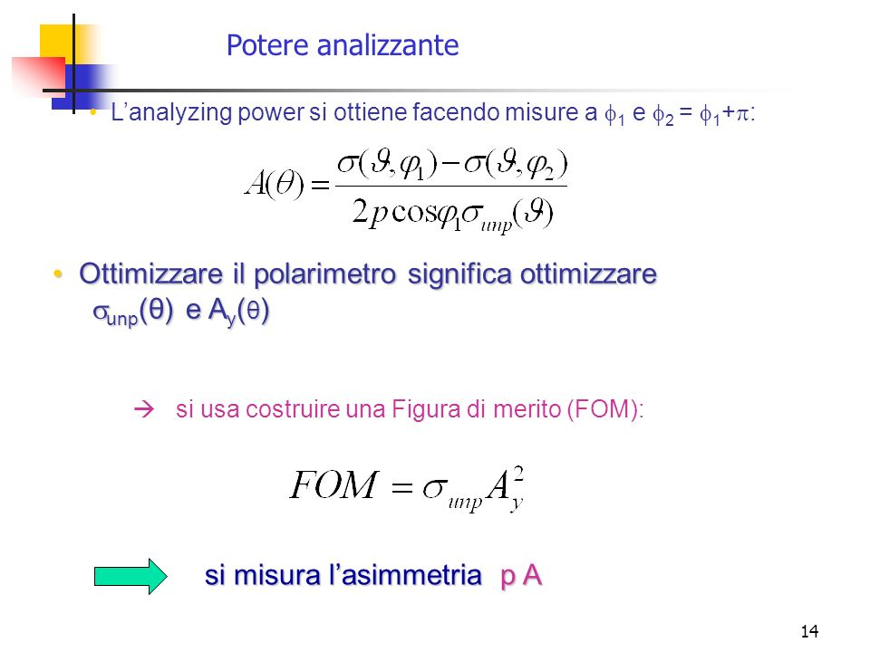 Ottimizzare il polarimetro significa ottimizzare sunp(θ) e Ay(θ)