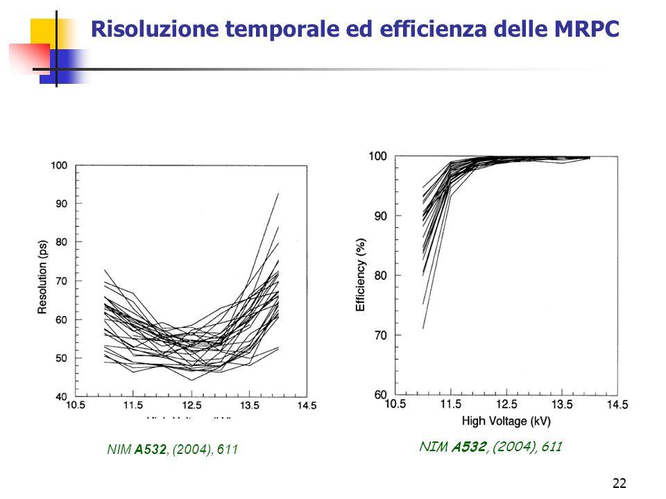 Risoluzione temporale ed efficienza delle MRPC