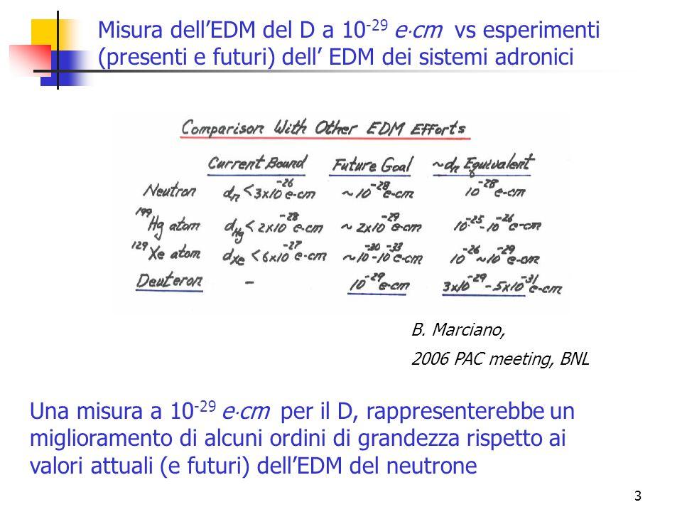 Misura dell'EDM del D a 10-29 ecm vs esperimenti (presenti e futuri) dell' EDM dei sistemi adronici