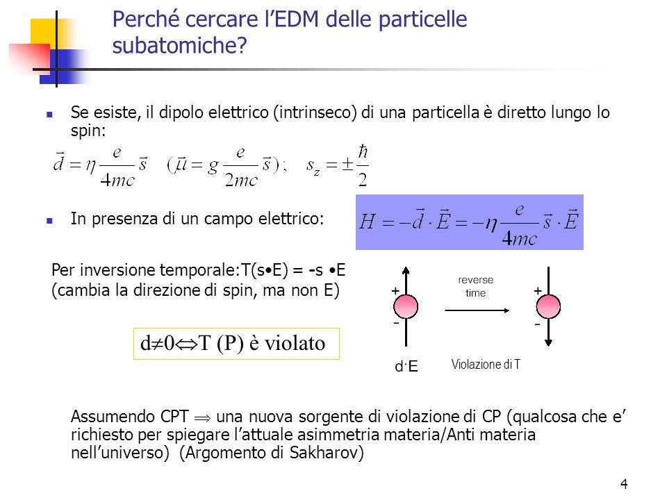 Perché cercare l'EDM delle particelle subatomiche