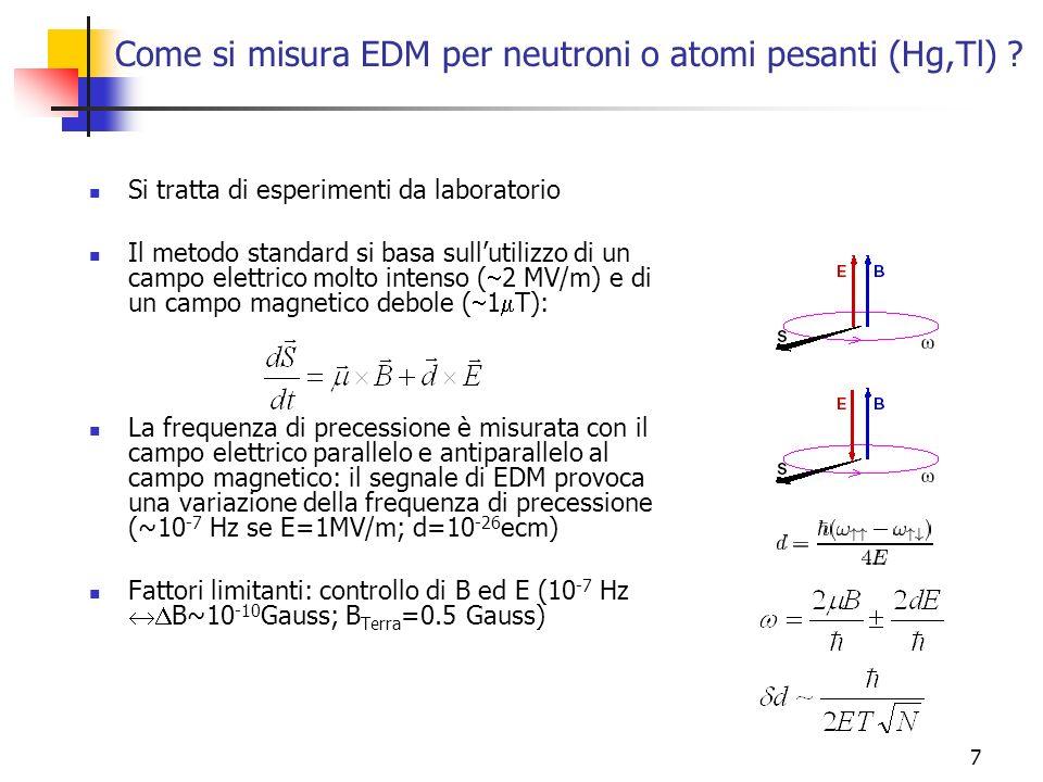 Come si misura EDM per neutroni o atomi pesanti (Hg,Tl)