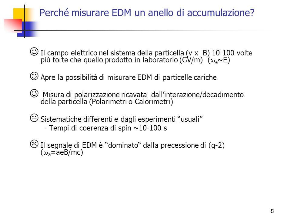 Perché misurare EDM un anello di accumulazione