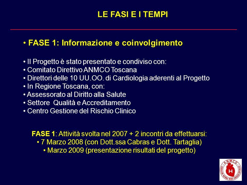 FASE 1: Informazione e coinvolgimento