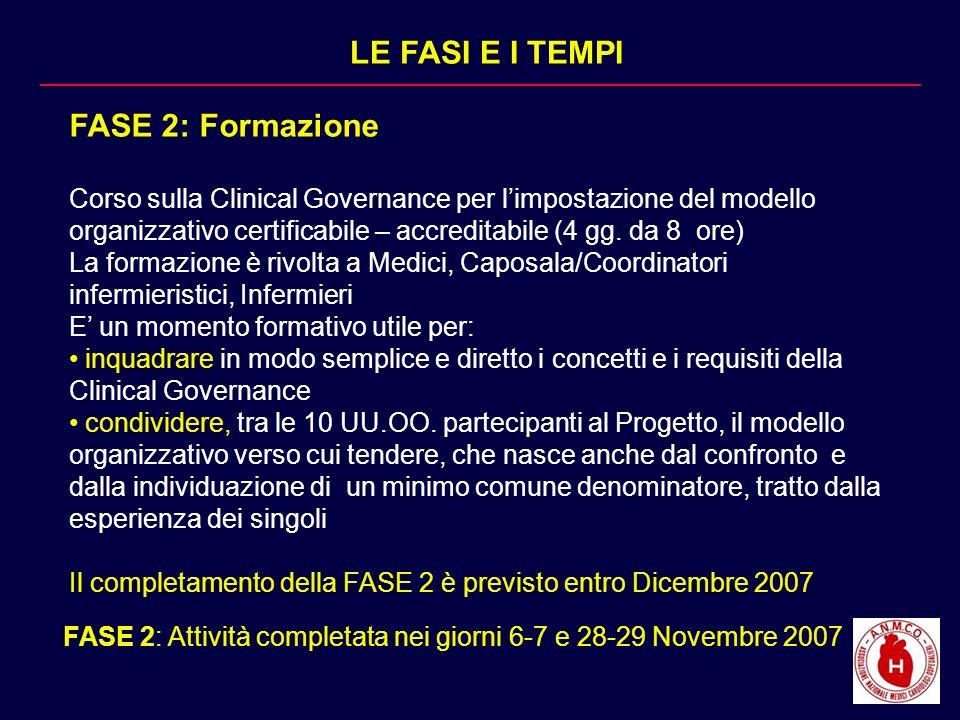 FASE 2: Attività completata nei giorni 6-7 e 28-29 Novembre 2007