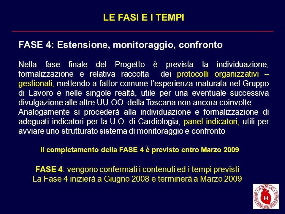Il completamento della FASE 4 è previsto entro Marzo 2009