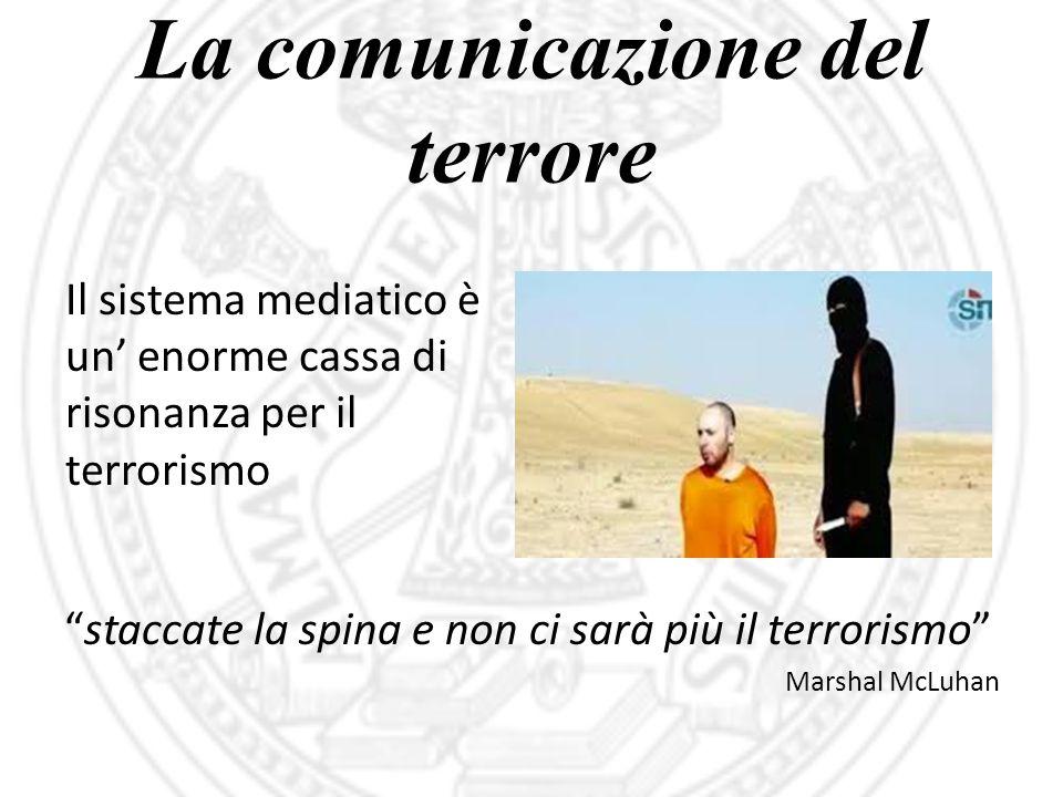 La comunicazione del terrore