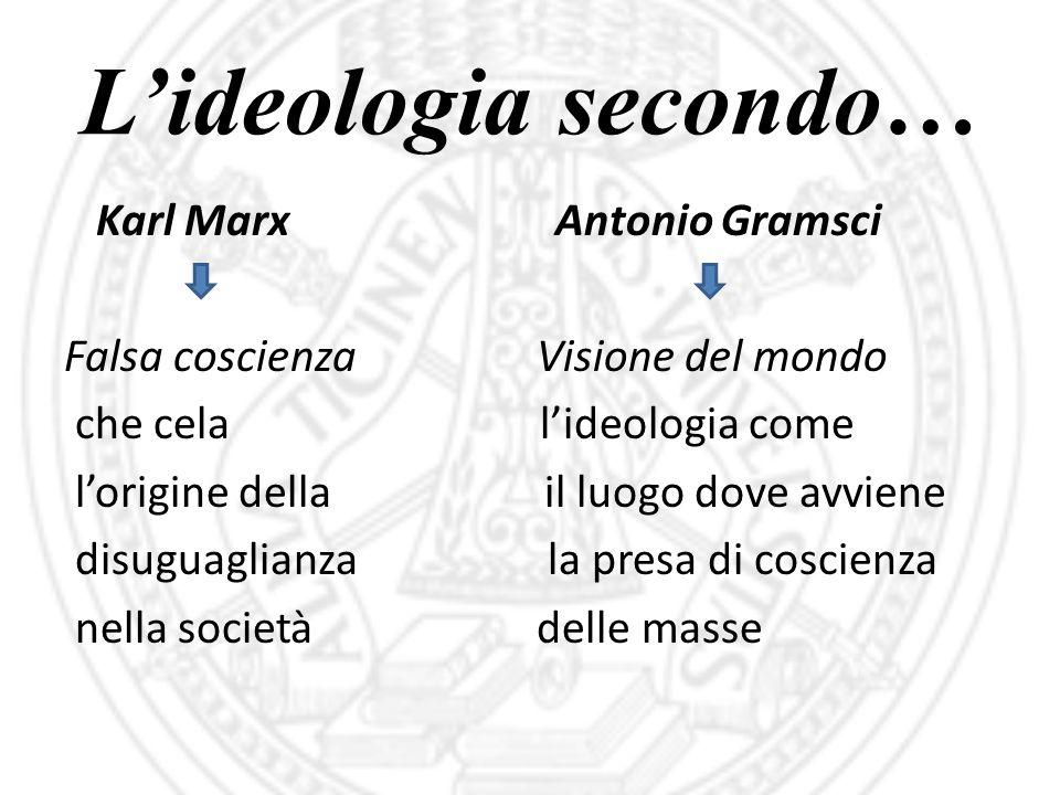L'ideologia secondo…