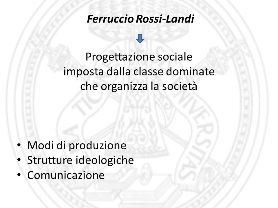 Ferruccio Rossi-Landi