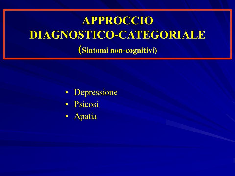 APPROCCIO DIAGNOSTICO-CATEGORIALE (Sintomi non-cognitivi)