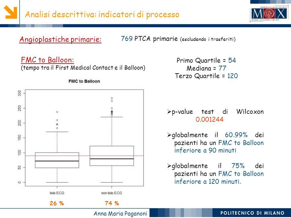 Analisi descrittiva: indicatori di processo