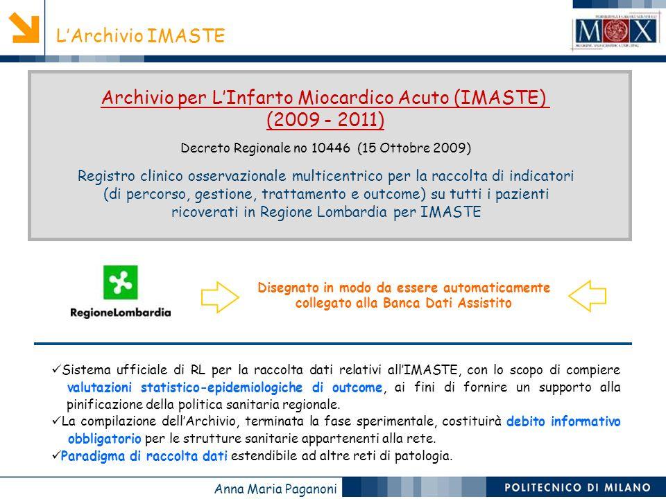 Archivio per L'Infarto Miocardico Acuto (IMASTE) (2009 - 2011)