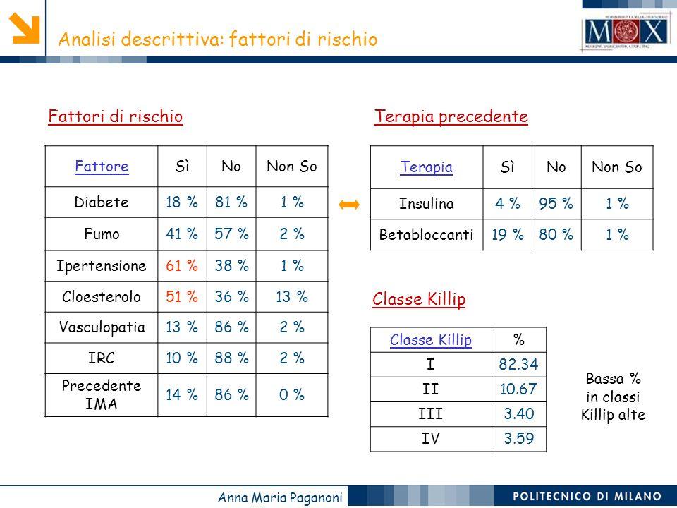 Analisi descrittiva: fattori di rischio