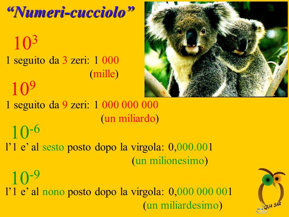 103 109 10-6 10-9 Numeri-cucciolo 1 seguito da 3 zeri: 1 000 (mille)