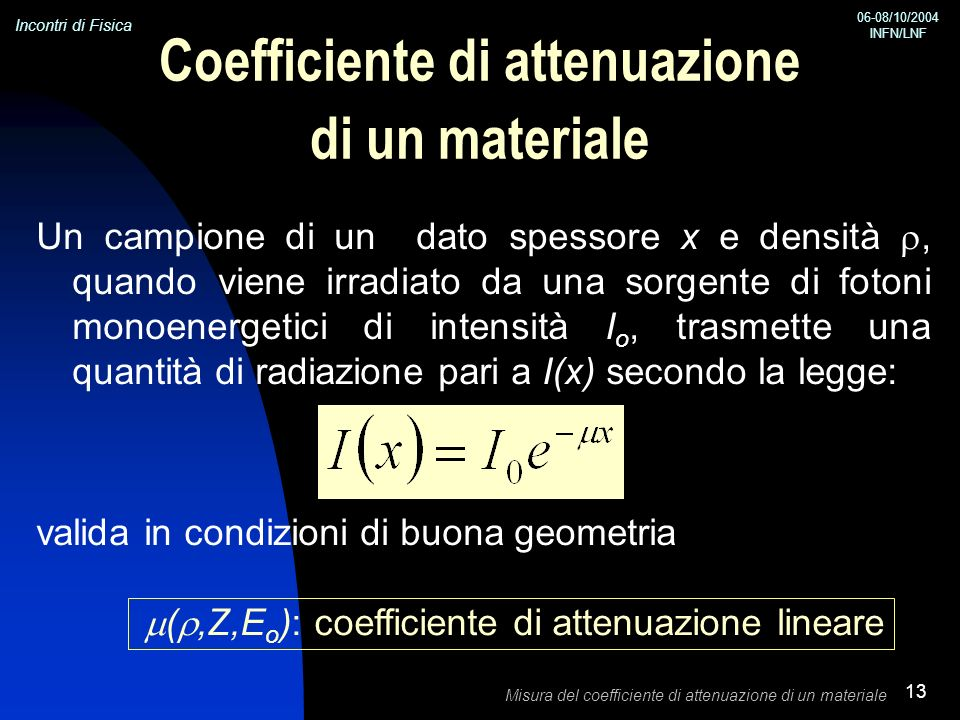 Coefficiente di attenuazione di un materiale