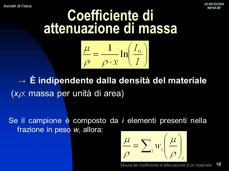 Coefficiente di attenuazione di massa