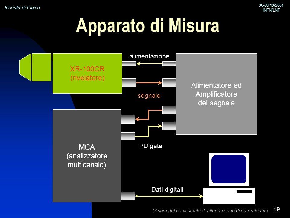 Apparato di Misura XR-100CR (rivelatore) Alimentatore ed Amplificatore