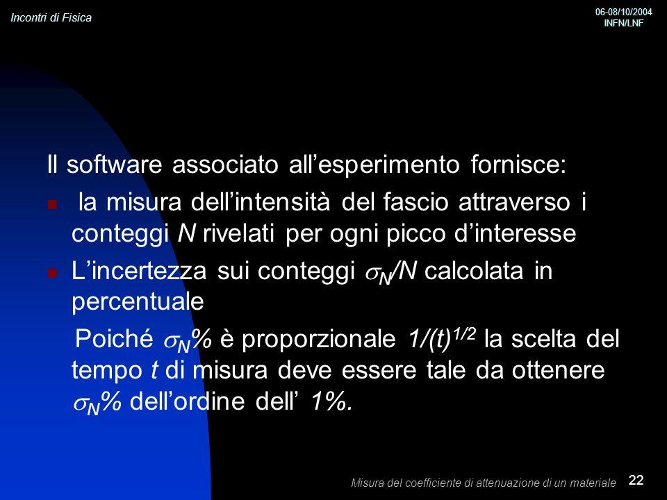 Il software associato all'esperimento fornisce: