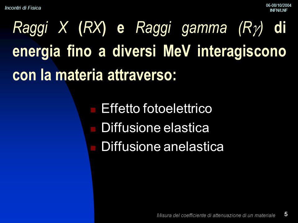 Raggi X (RX) e Raggi gamma (Rg) di energia fino a diversi MeV interagiscono con la materia attraverso: