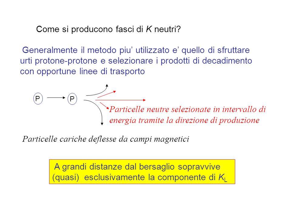Come si producono fasci di K neutri