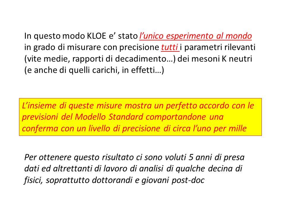 In questo modo KLOE e' stato l'unico esperimento al mondo in grado di misurare con precisione tutti i parametri rilevanti (vite medie, rapporti di decadimento…) dei mesoni K neutri (e anche di quelli carichi, in effetti…)