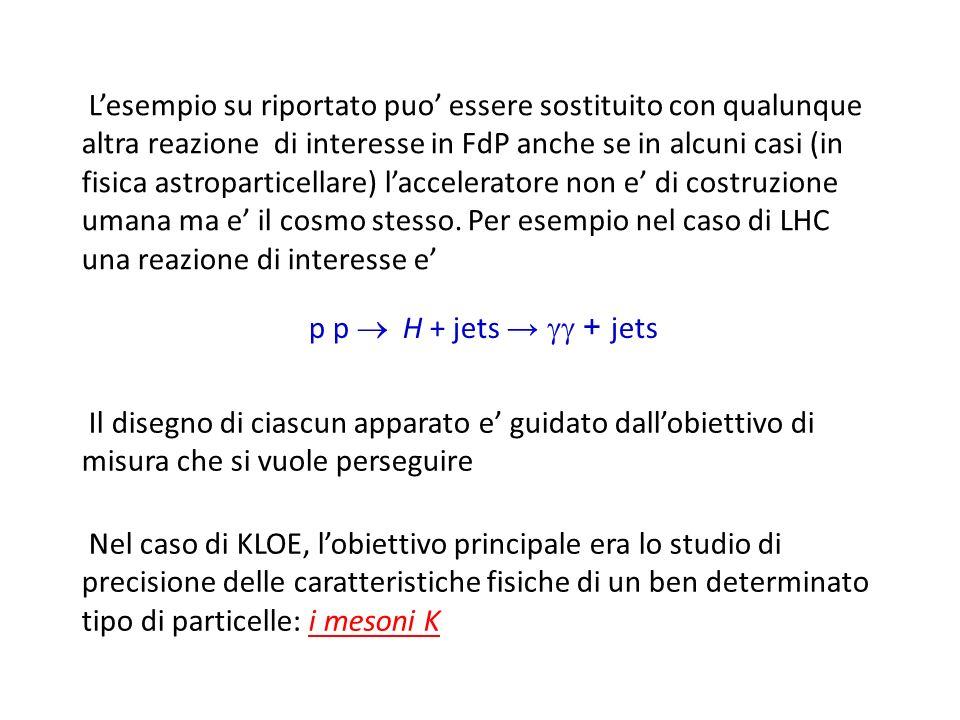 L'esempio su riportato puo' essere sostituito con qualunque altra reazione di interesse in FdP anche se in alcuni casi (in fisica astroparticellare) l'acceleratore non e' di costruzione umana ma e' il cosmo stesso. Per esempio nel caso di LHC una reazione di interesse e'