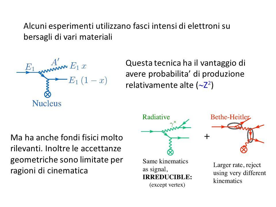 Alcuni esperimenti utilizzano fasci intensi di elettroni su bersagli di vari materiali