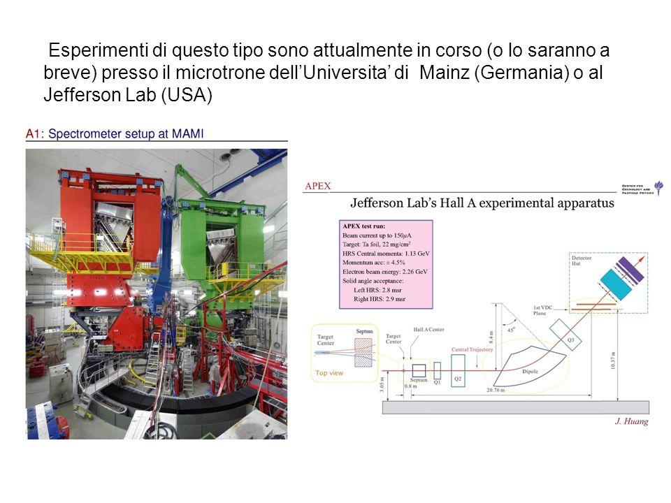 Esperimenti di questo tipo sono attualmente in corso (o lo saranno a breve) presso il microtrone dell'Universita' di Mainz (Germania) o al Jefferson Lab (USA)