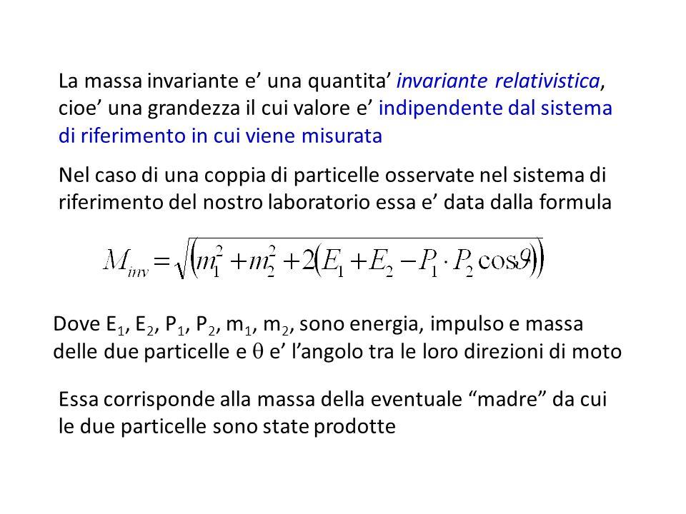 La massa invariante e' una quantita' invariante relativistica, cioe' una grandezza il cui valore e' indipendente dal sistema di riferimento in cui viene misurata