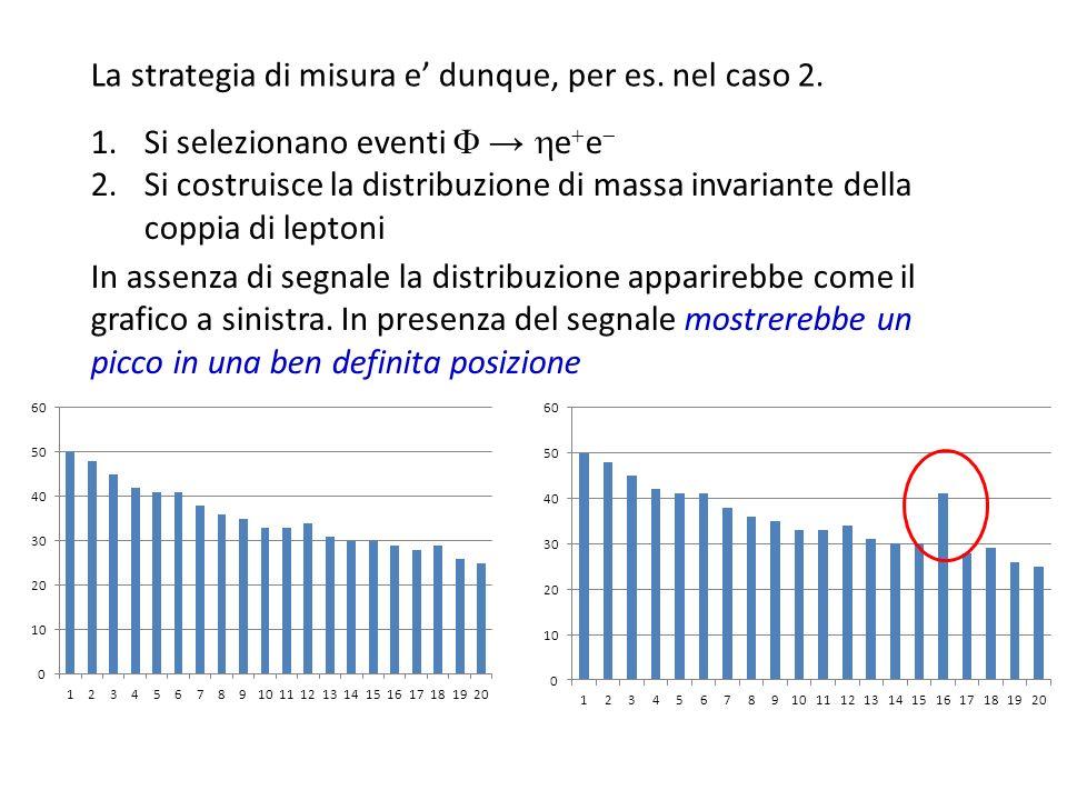 La strategia di misura e' dunque, per es. nel caso 2.