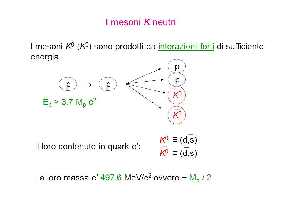 I mesoni K neutri  I mesoni K0 (K0) sono prodotti da interazioni forti di sufficiente energia. p.